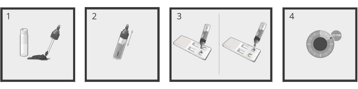 Modo de empleo de la prueba de cryptosporidium y giardia
