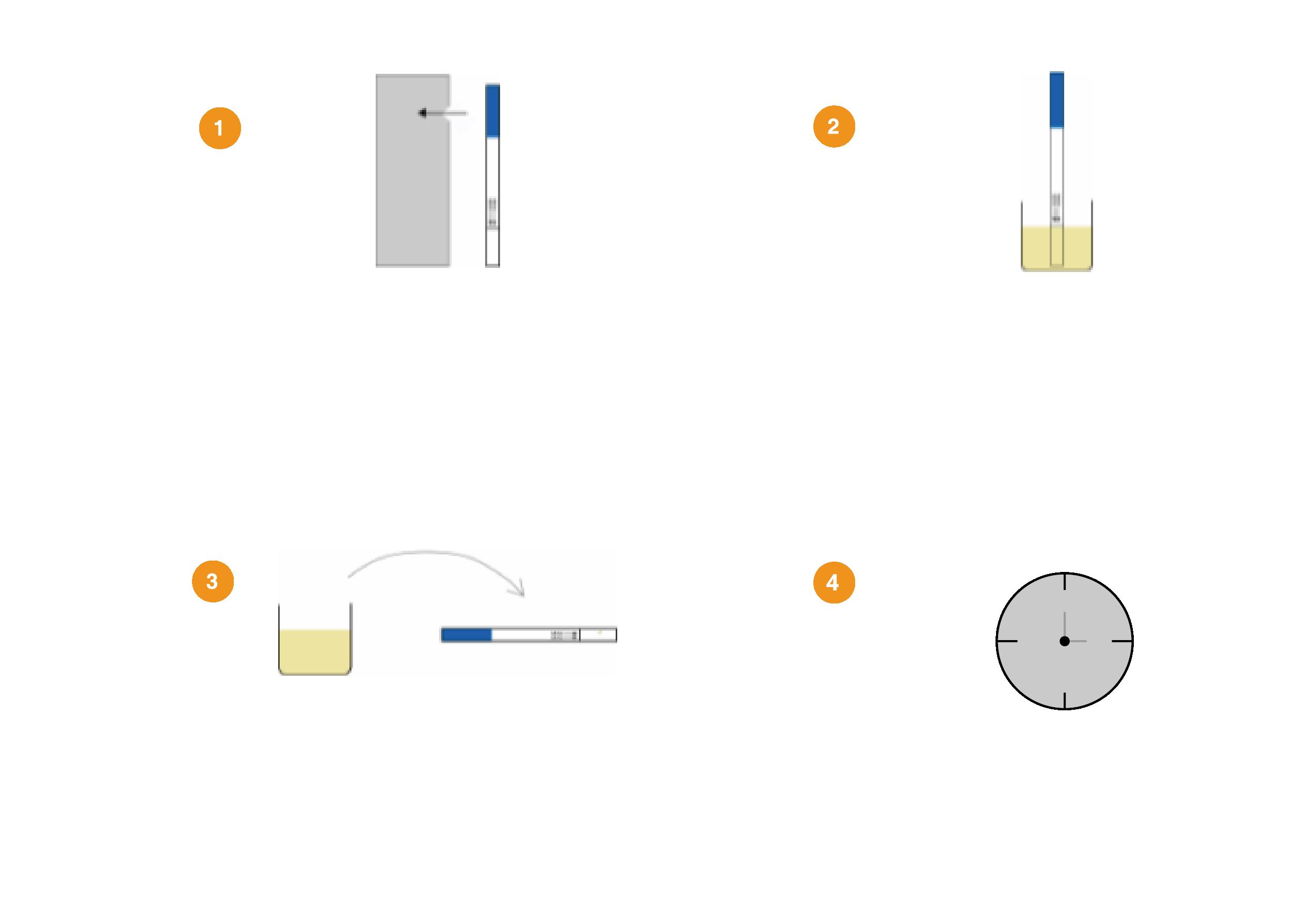 modo de empleo para prueba rápida de microalbuminuria artron