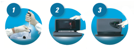 Modo de empleo FastPack IP Qualigen